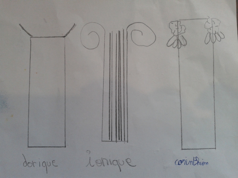 Les trois styles de chapiteaux